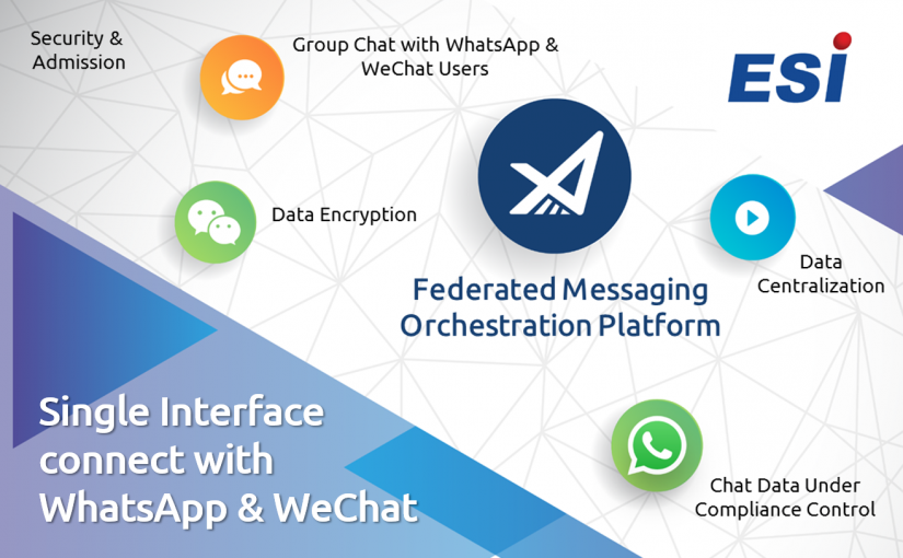 Single Interface connect with WhatsApp and WeChat Special Offer